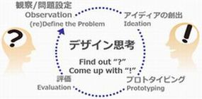 design-image